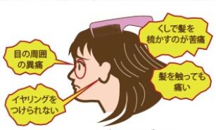 頭部顔面アロデニア